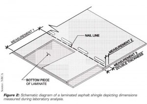 Laminated Dimensional Shingles picture